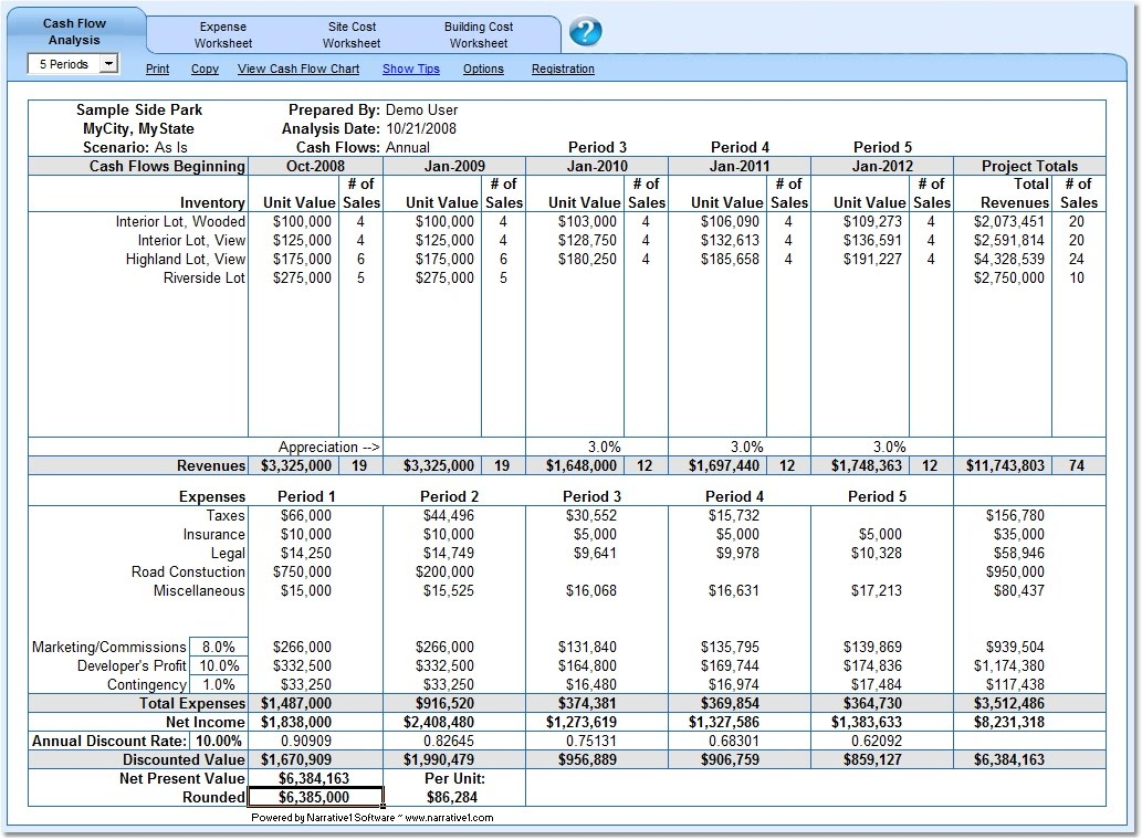 Online cash flow worksheet - PT Lawencon Internasional